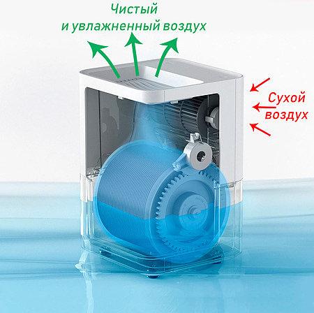 Очиститель увлажнитель воздуха - полезный прибор для дома!