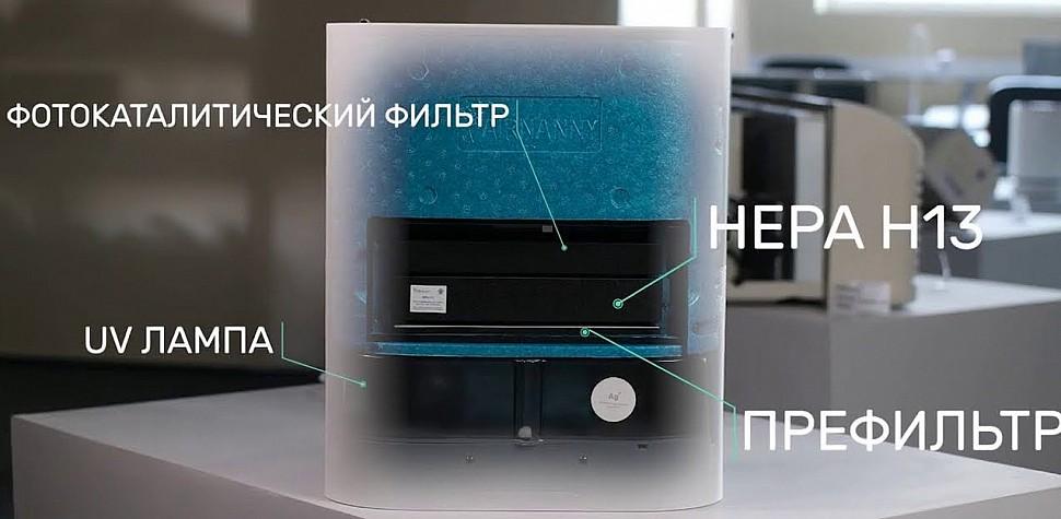 Очиститель-обеззараживатель - комбинация разных фильтров и методов дезинфекции воздуха в комнате
