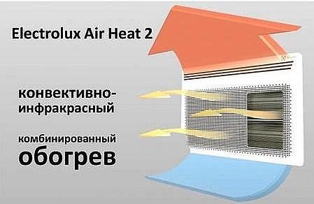 Конвективно-инфракрасный обогреватель купить в Красноярске