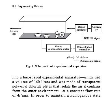 Лабораторная оценка концентрации озона для уничтожения вируса гриппа