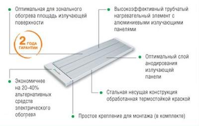 Ballu инфракрасные обогреватели купить в Красноярске