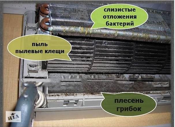 кондиционер чистка