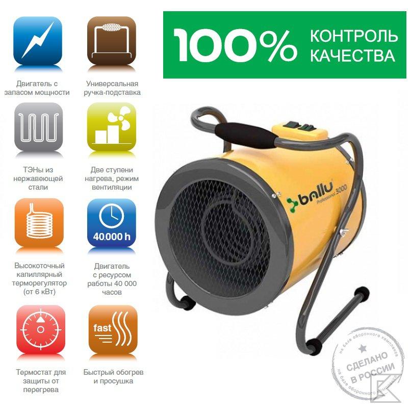Электрическая тепловая пушка ballu купить в Красноярске