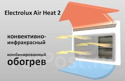 Комбинированный инфракрасно-конвективный нагреватель обеспечивает максимальный тепловой комфорт